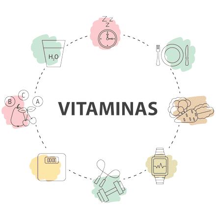 La importancia de las vitaminas